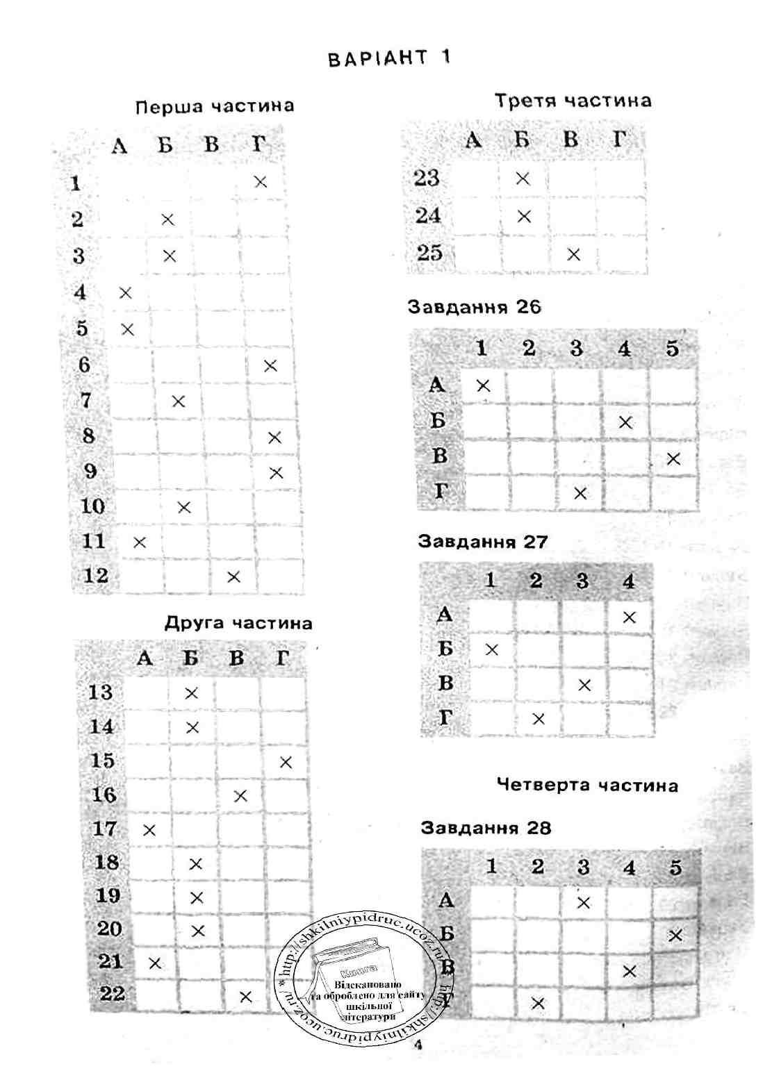 дпа 2014 9 класс решебник математика