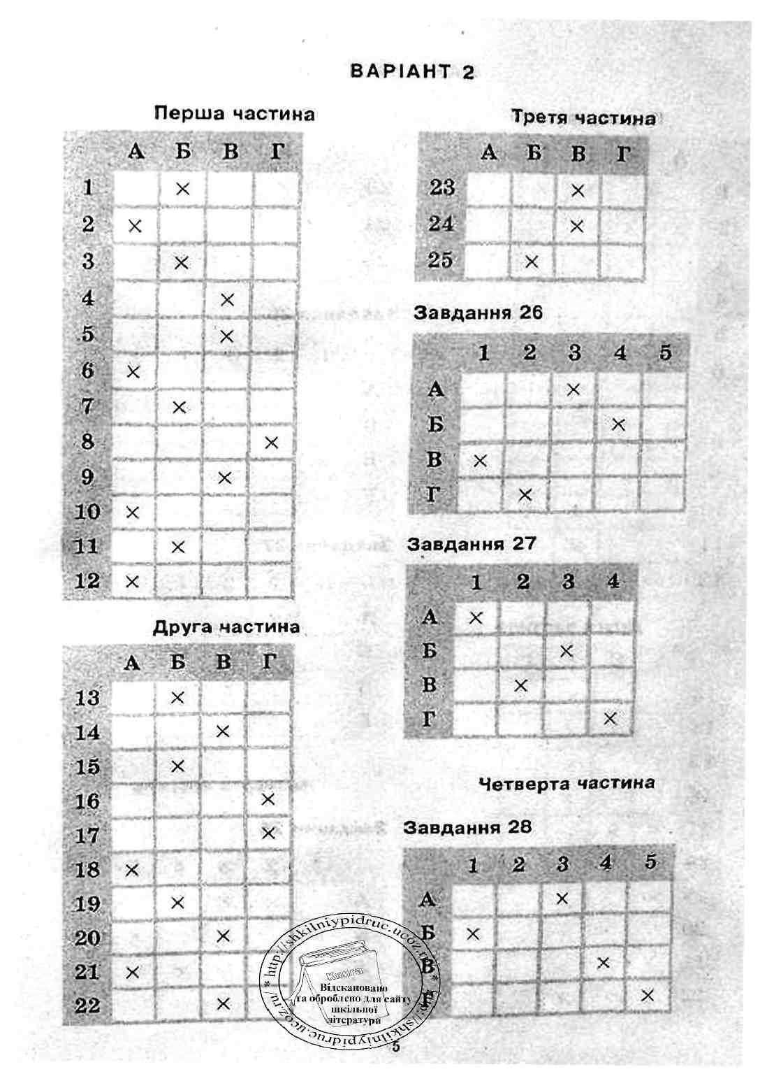 Математика дпа 2014 9 класс решебник
