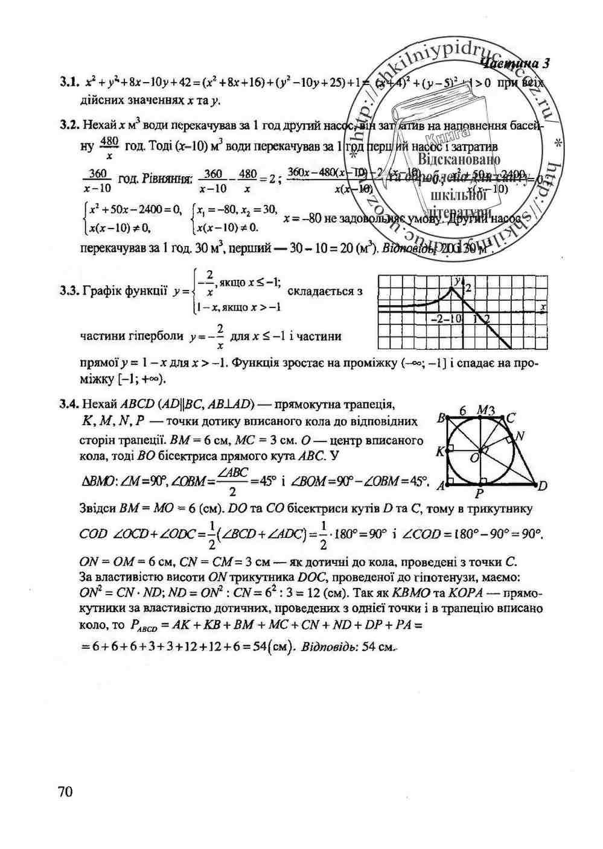 решебник онлайн для 9 класса дпа математика