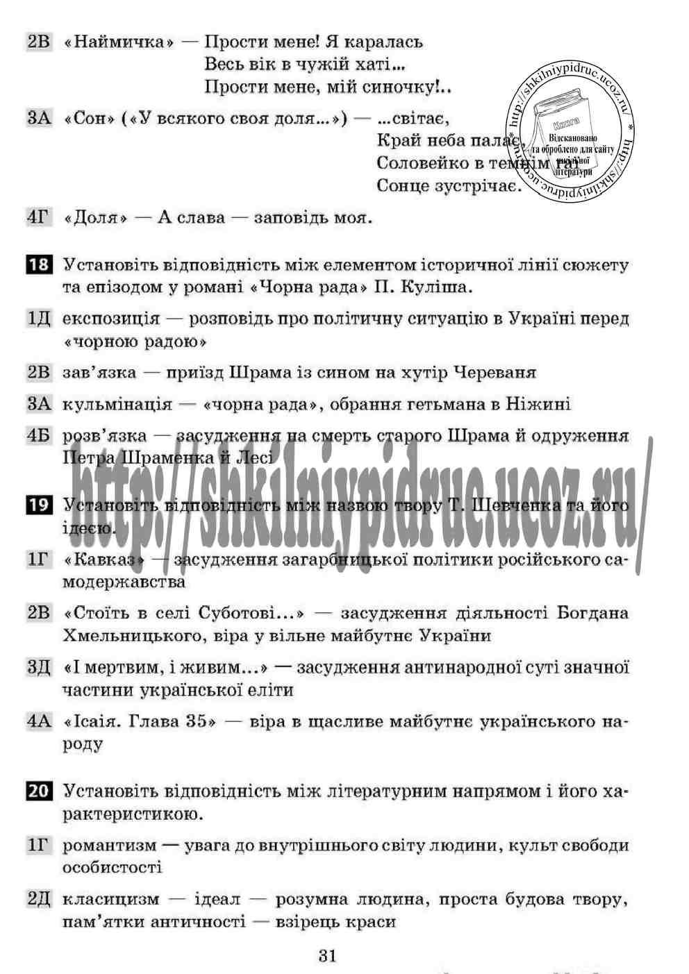 Готовые Домашние Задания 8 Класс По Украинской Литературе М.м.сулима